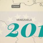 Venezuela 2019 ¿fracaso político o estrategia?