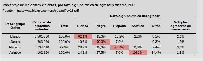 https://es.panampost.com/wp-content/uploads/race-crime-interracial-espa%C3%B1ol-final-right.jpeg